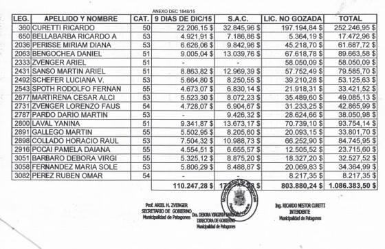 Listas de sueldos