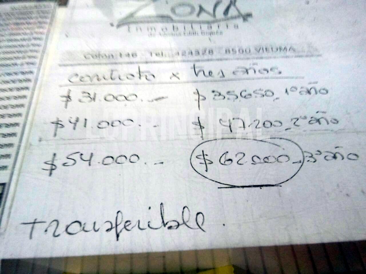 precio del alquiler